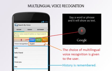 Search By Voice
