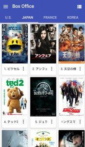 World Movies