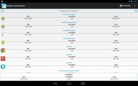 Weplan Data Monitor