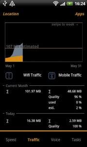 Traffic Monitor+ & 3G/4G Speed