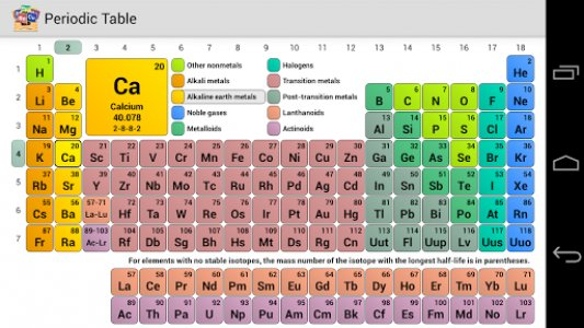 Tabel periodik android apl apk jqsoftsriodictablehd oleh tabel periodik show larger urtaz Gallery