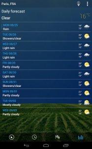 Digital clock & world weather