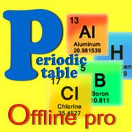 Periodic Table ตารางธาตุ
