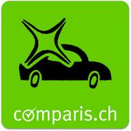 Car Market Switzerland