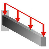 Cantilever Beam Dist Load