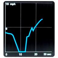 Smart Speedometer FREE