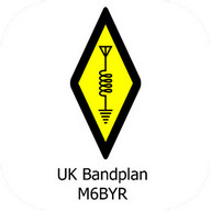 UK Band Plan - Amateur Radio