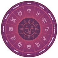 Astro Horoscope