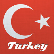 Country Facts Turkey