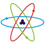Science News Channel