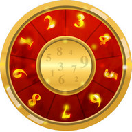 Numerology & Chinese Horoscope