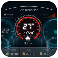 Air Quality Index weather app