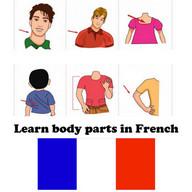 Bộ phận cơ thể trong tếng Pháp