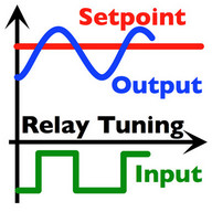 pid loop tunning