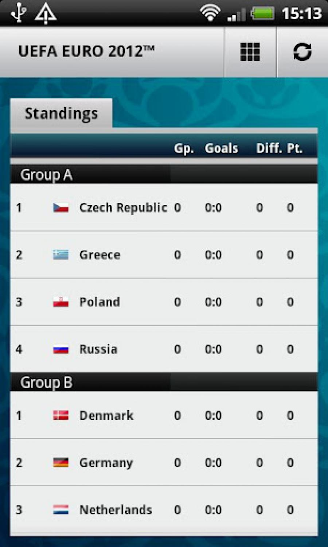 UEFA EURO 2012 by Carlsberg