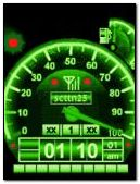 Speedo Meter Animated